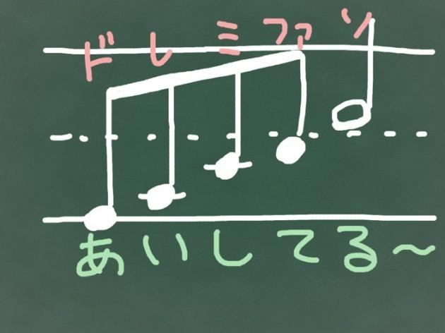 3-譜例1