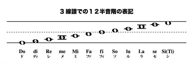sp04-1