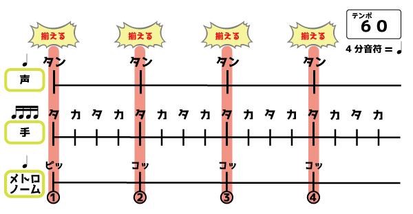 metoro3