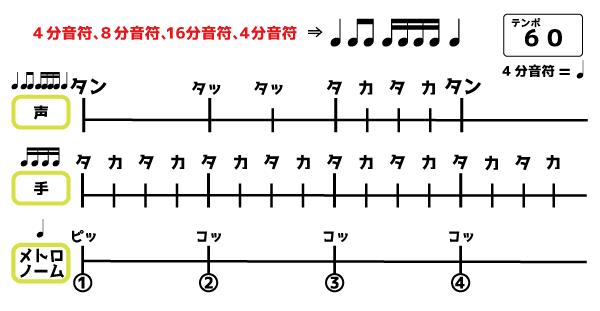 metoro4_4_8_16bu