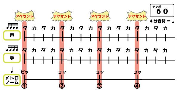 metoro6